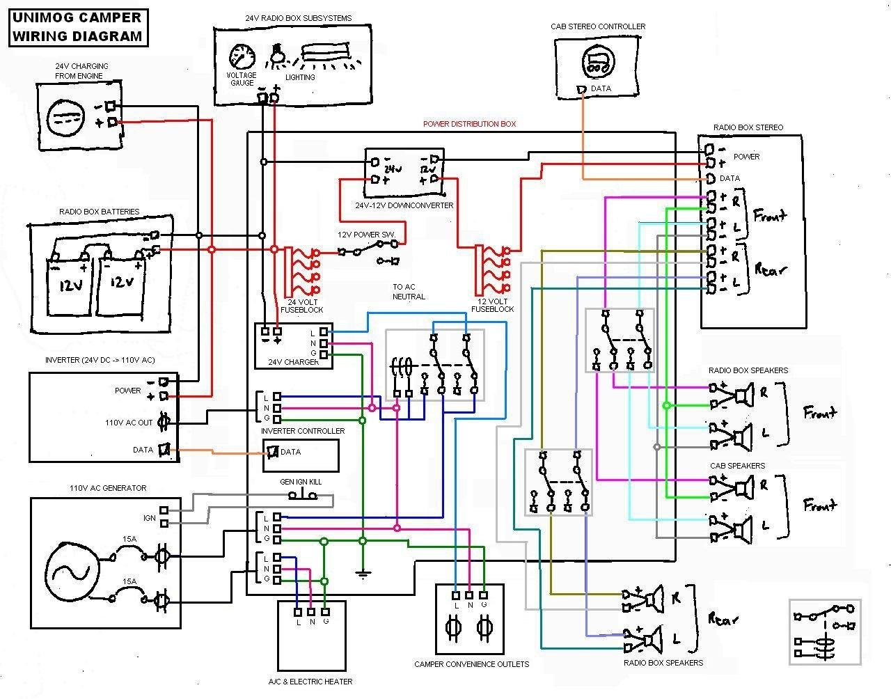 Wiring Rv Camper - Wiring Diagrams Hubs - Rv Trailer Wiring Diagram