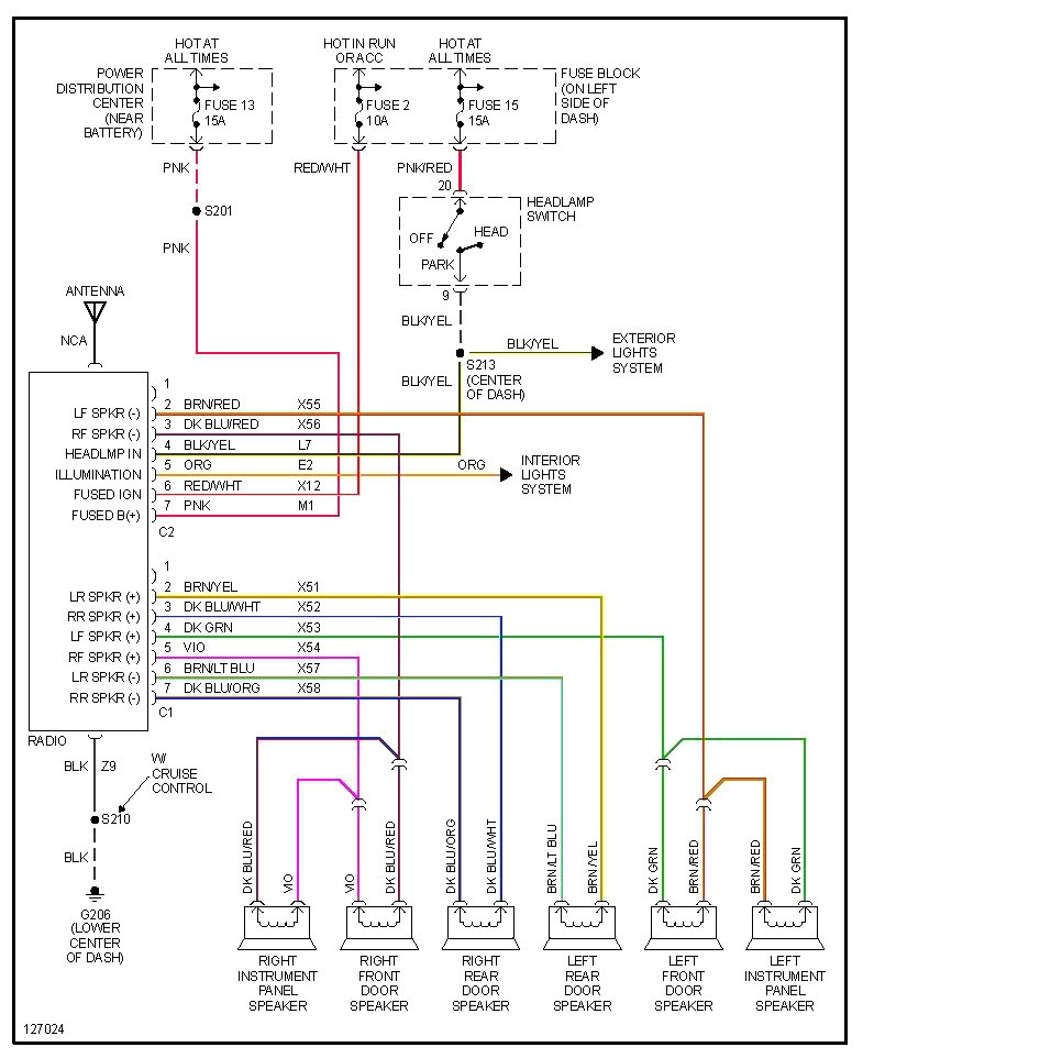 Wiring Schematic For 2013 Ram 1500 | Wiring Diagram - 2014 Ram 1500 Radio Wiring Diagram