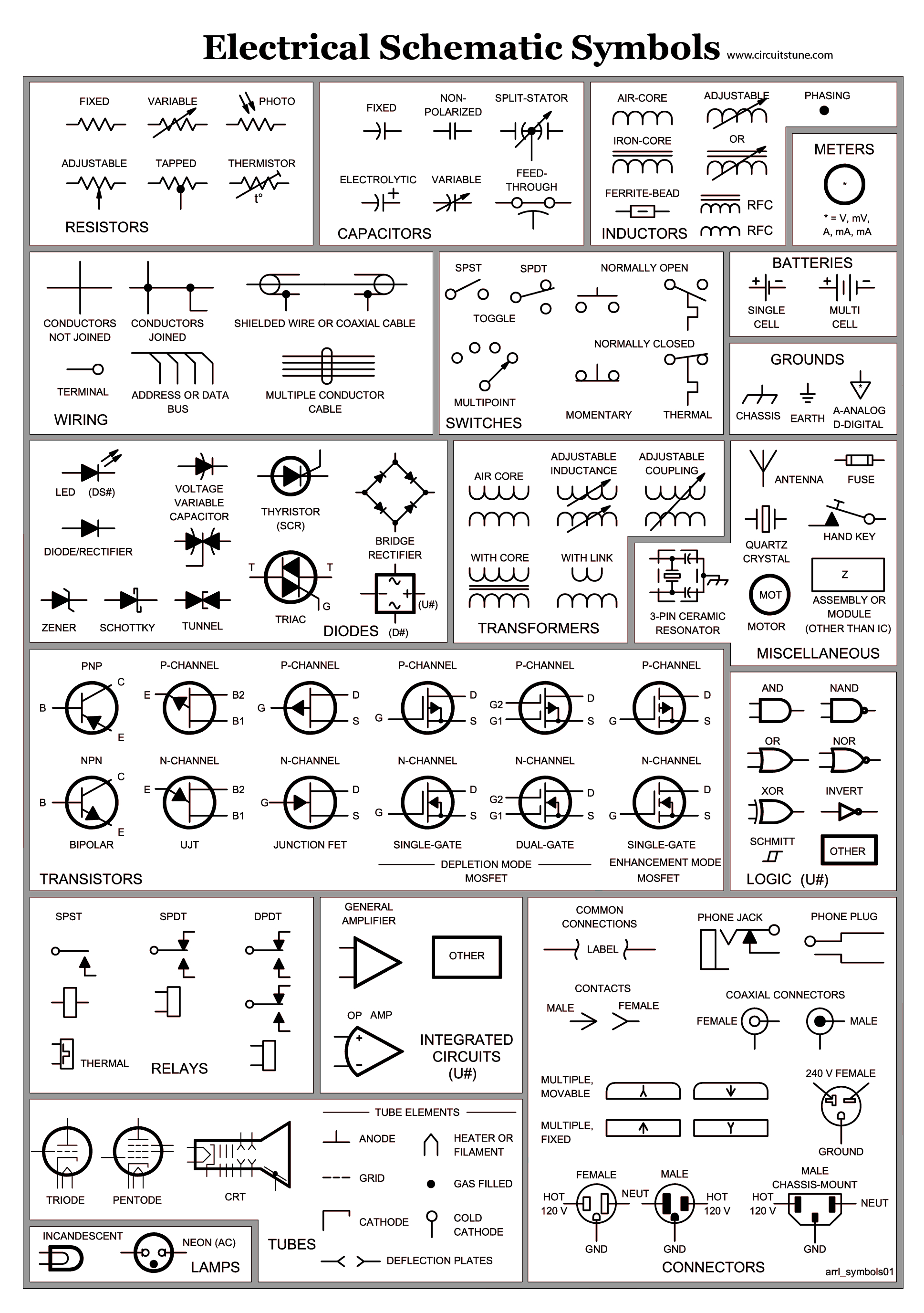 Wiring Schematic Symbols - Wiring Diagram Data Oreo - Automotive Wiring Diagram Symbols