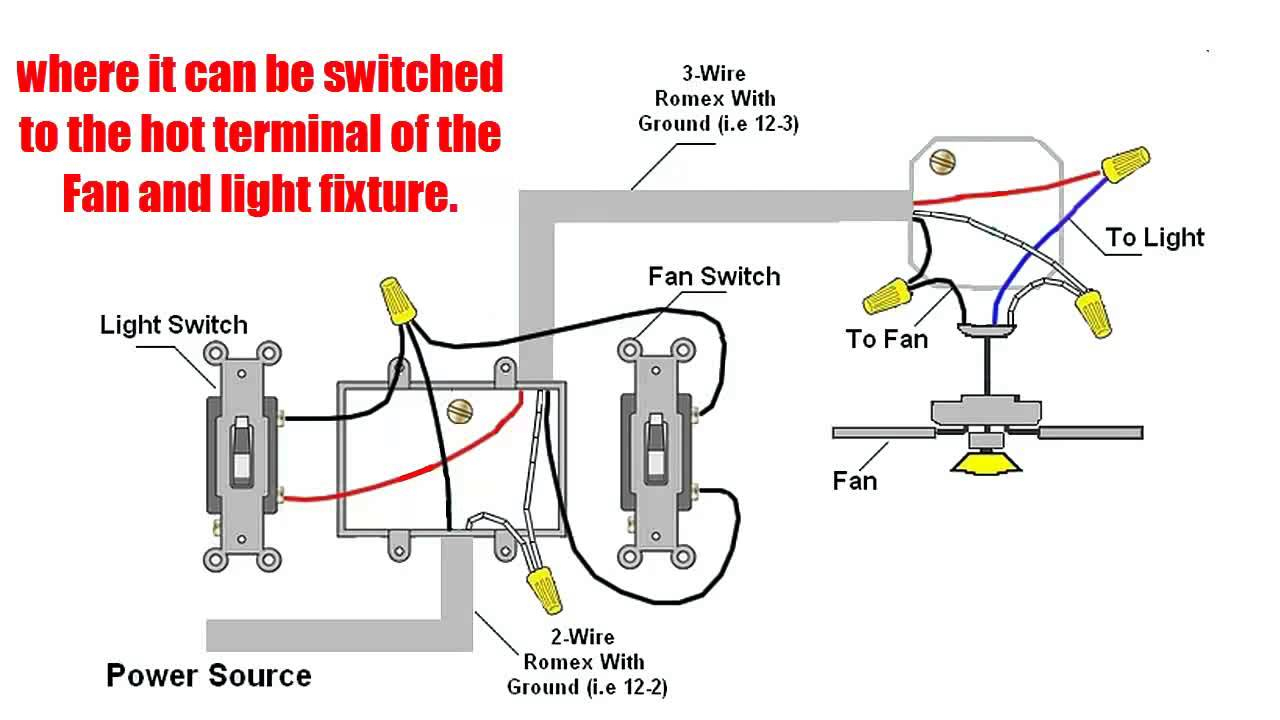 Wiring Two Ceiling Fans Diagram - Wiring Diagrams Hubs - Wiring A Ceiling Fan With Two Switches Diagram