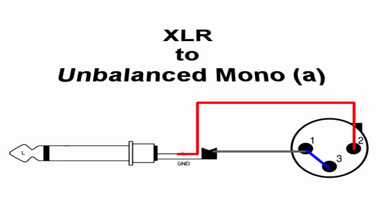 Wiring Xlr 2 Mono A - Youtube - Xlr To Mono Jack Wiring Diagram