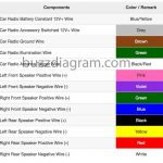 Wolfsburg Edition Aftermarket Radio Wiring Diagram   Wiring Diagram Data   Aftermarket Radio Wiring Diagram
