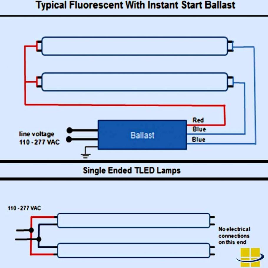 Wonderful Convert Fluorescent To Led Wiring Diagram Lamp Library - Convert Fluorescent To Led Wiring Diagram