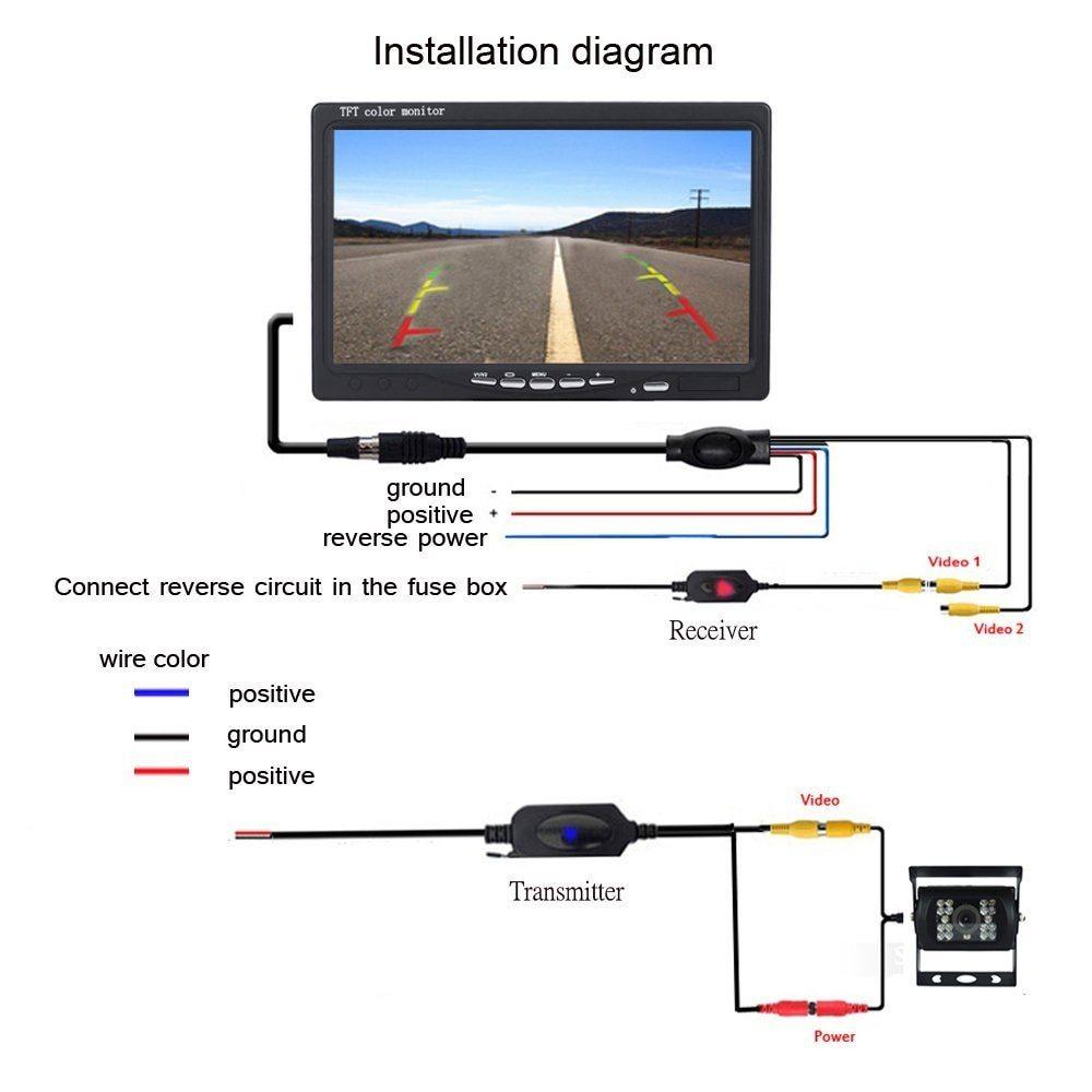 Wrg-5531] Peak Backup Camera Wiring Diagram - Peak Backup Camera Wiring Diagram