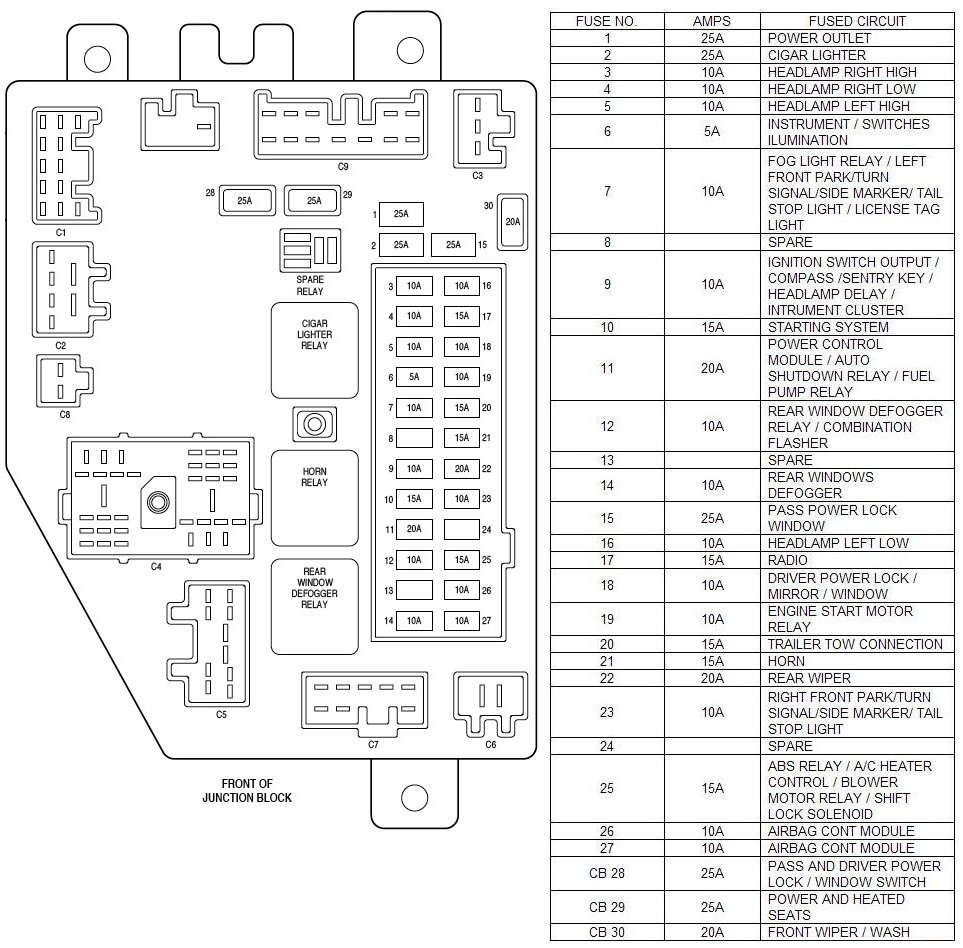 Xj Fuse Box | Wiring Diagram - 2004 Jeep Grand Cherokee Wiring Diagram