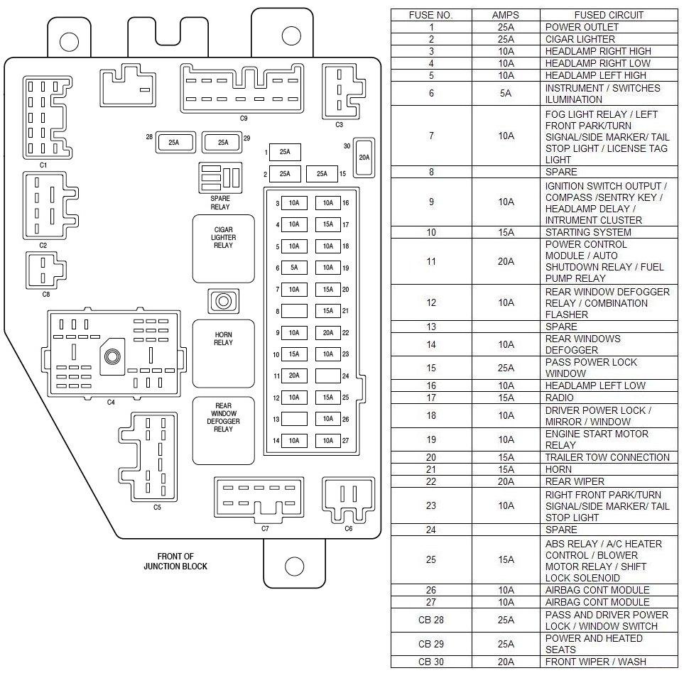 Xj Fuse Box | Wiring Diagram - 2005 Jeep Grand Cherokee Radio Wiring Diagram