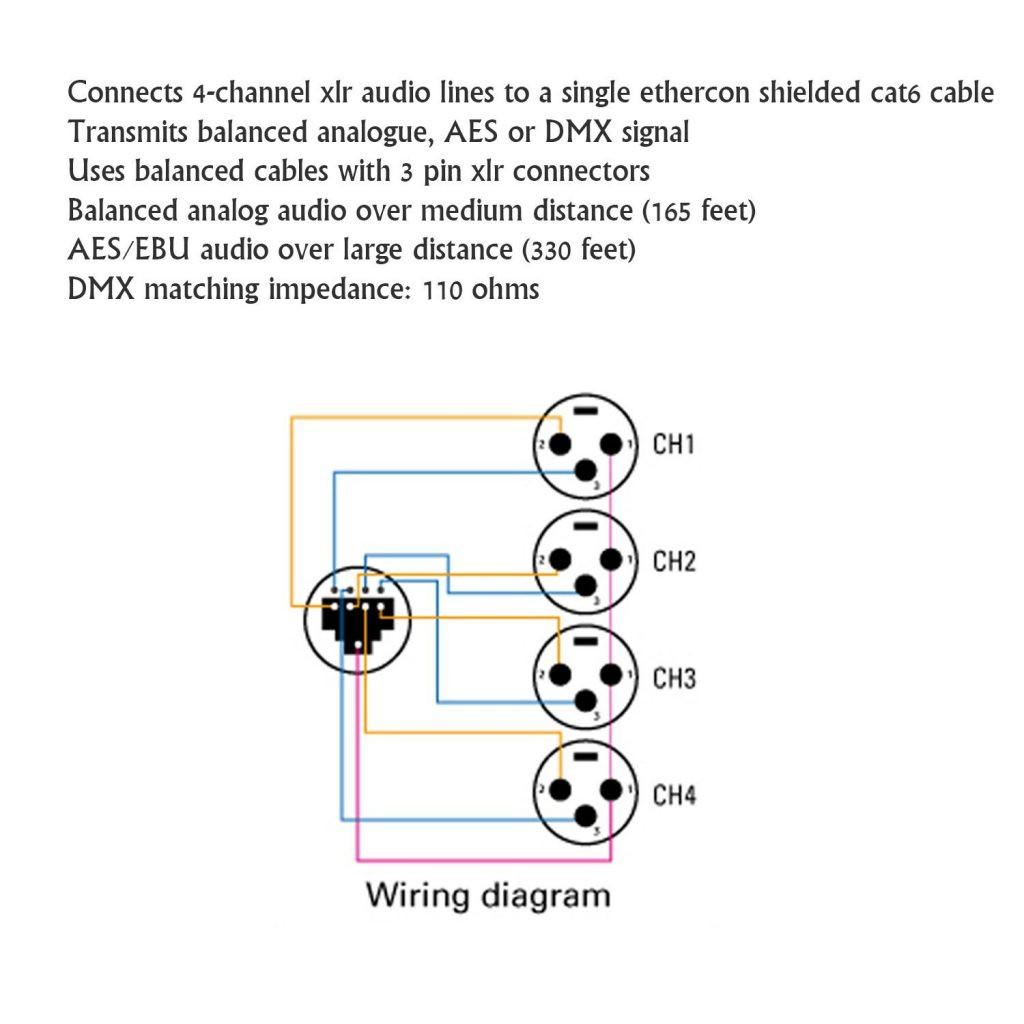 Xlr 3 Pin Wiring Diagram | Manual E-Books - Xlr Wiring Diagram
