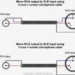 Xlr Connector Diagram | Wiring Diagram   Xlr Wiring Diagram