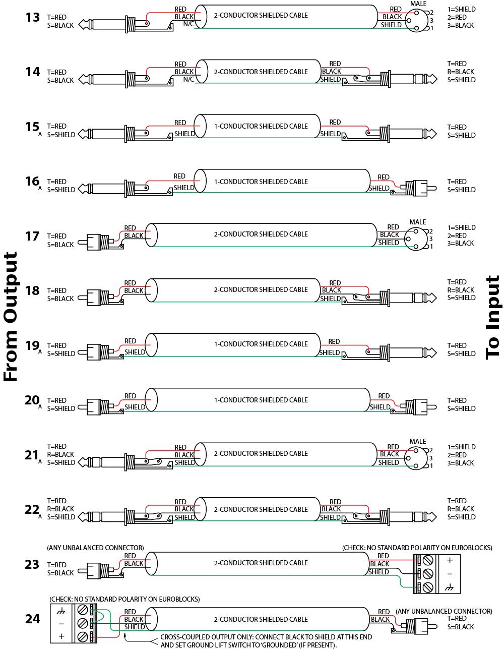 Xlr Wire Diagram | Wiring Diagram - Xlr Wiring Diagram