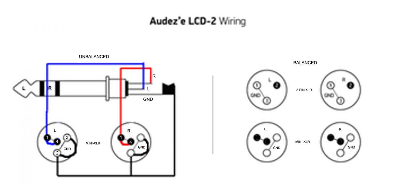 Xlr Wiring Diagram Pdf | Best Wiring Library - Xlr Wiring Diagram Pdf