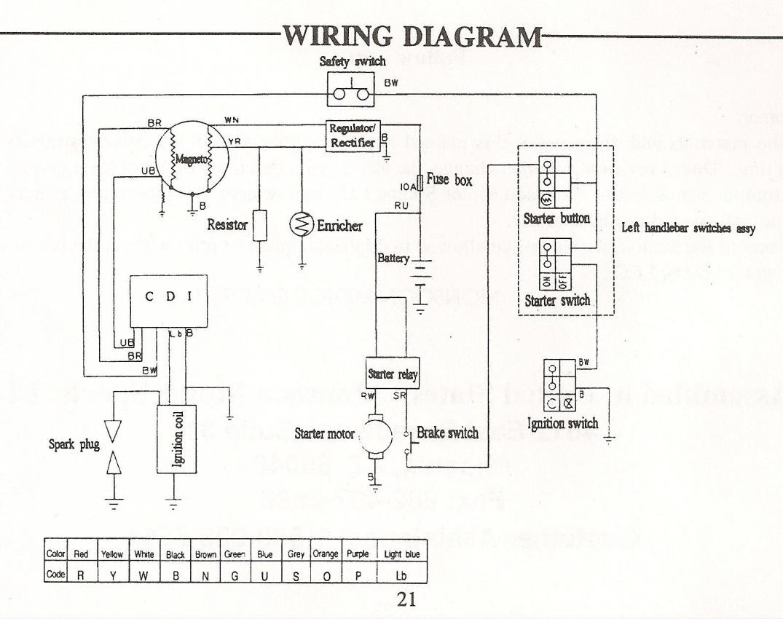 Yamaha 90 Wiring Diagram | Manual E-Books - Chinese 110Cc Atv Wiring Diagram