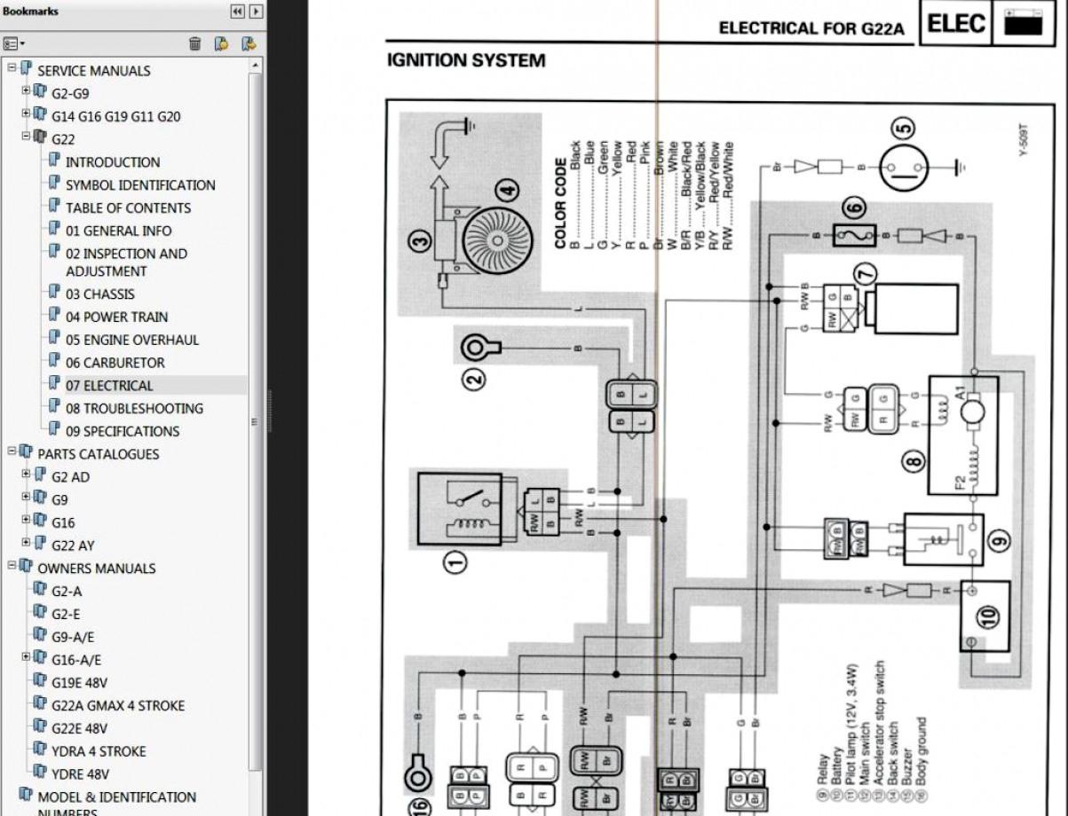 Yamaha G19E Wiring Diagram | Manual E-Books - Yamaha Golf Cart Wiring Diagram