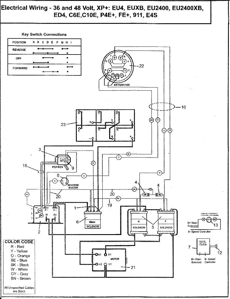 Yamaha Golf Cart Wiring Diagram | Wiring Diagram - Golf Cart Wiring Diagram