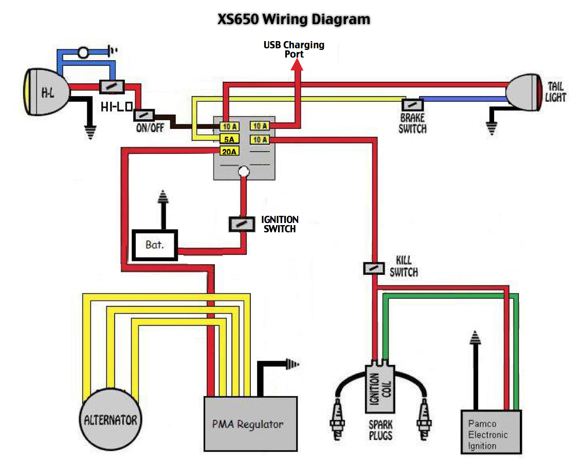 Yamaha Xs650 Chopper Wiring Harness | Manual E-Books - Xs650 Wiring Diagram