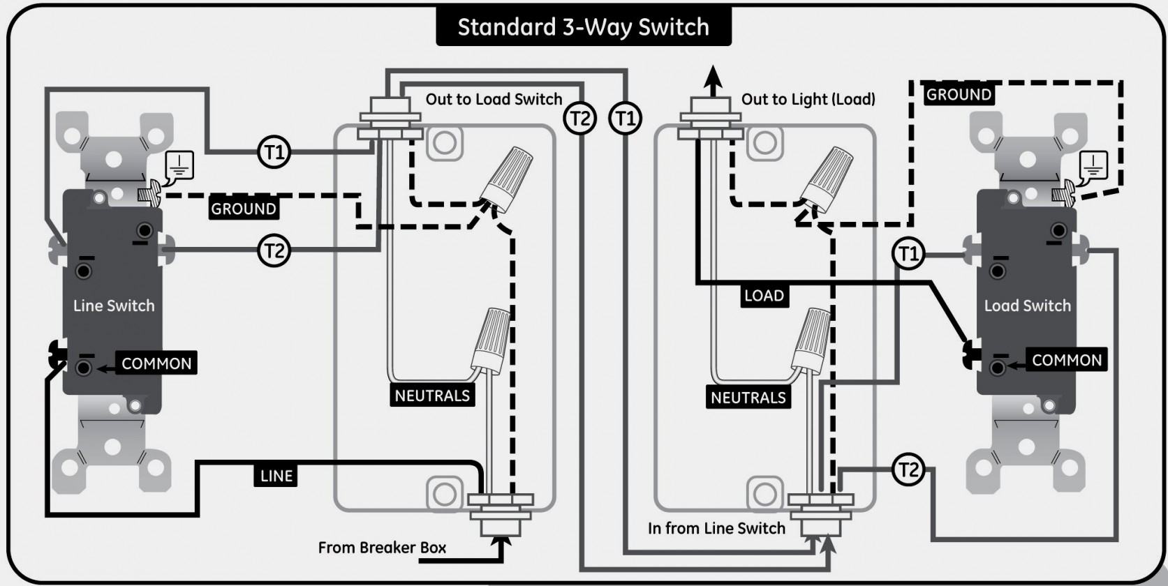 Z Wave Three Way Switch Wiring Diagram   Wiring Diagram - Ge Z Wave 3 Way Switch Wiring Diagram